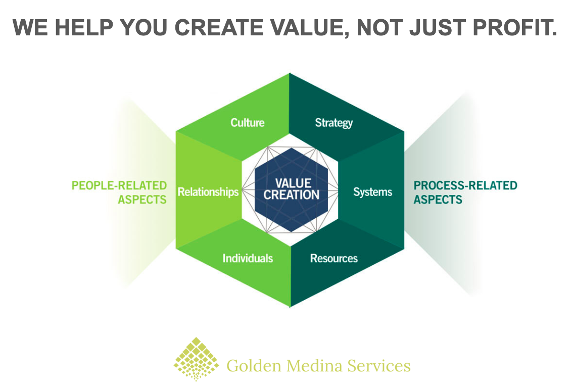 We help you create value, not just profit.